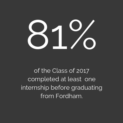 81% of the Class of 2018 completed at least one internship before graduating from Fordham